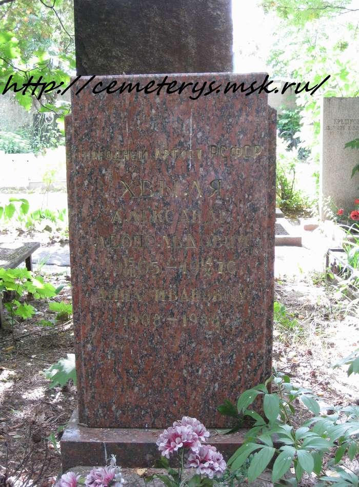 могила Александра Хвыля на Кунцевском кладбище в Москве ( фото Дмитрия Кондратьева)