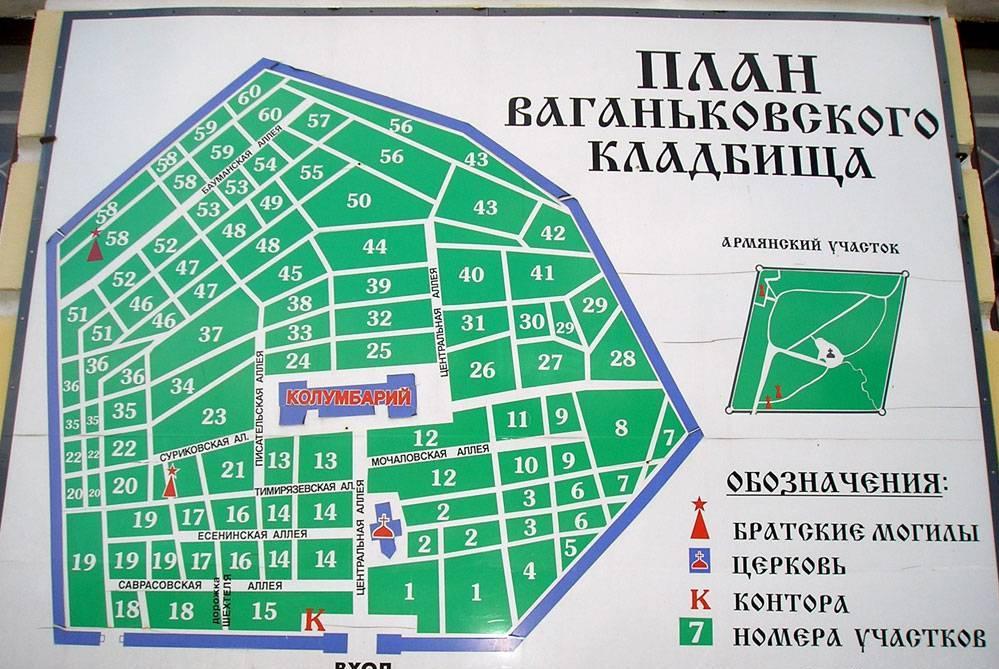 Ваганьковское кладбище так