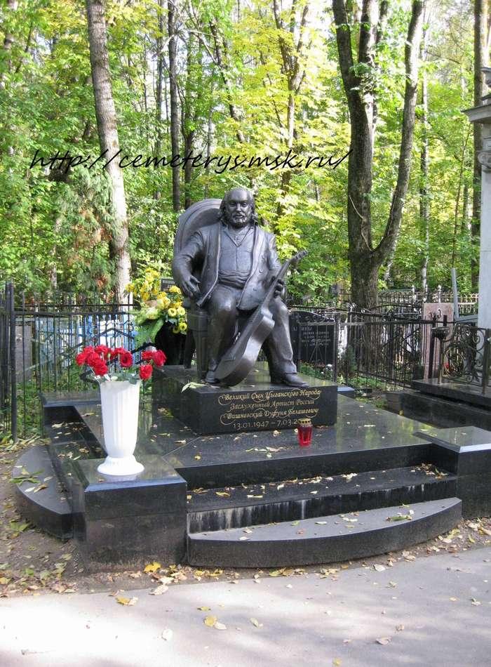 могила Дуфуни Вишневского ( фото Дмитрия Кондратьева)